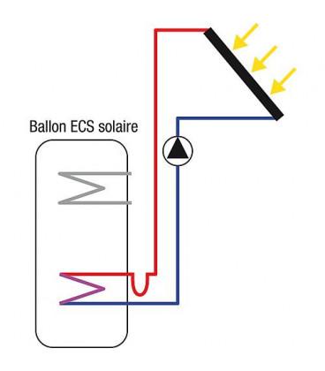 Kit solaire SX 2.0 montage sur toiture 4,04m2 sans reservoir solarie